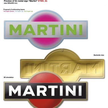 Martini Blechschild, Simulation