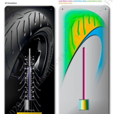 Pirelli Thermometer Visualisierung Die Farben zeigen die verschiedenen Ebenen der Prägungen